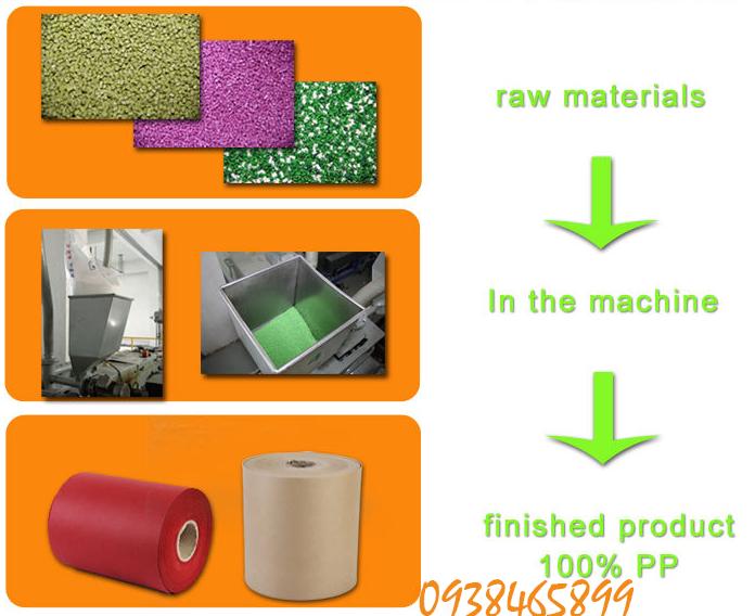 Cách sản xuất vải không dệt