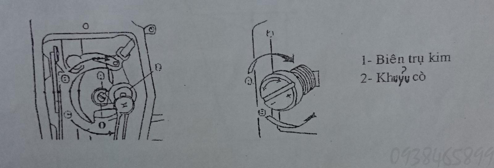 Điều chỉnh dầu ổ máy may